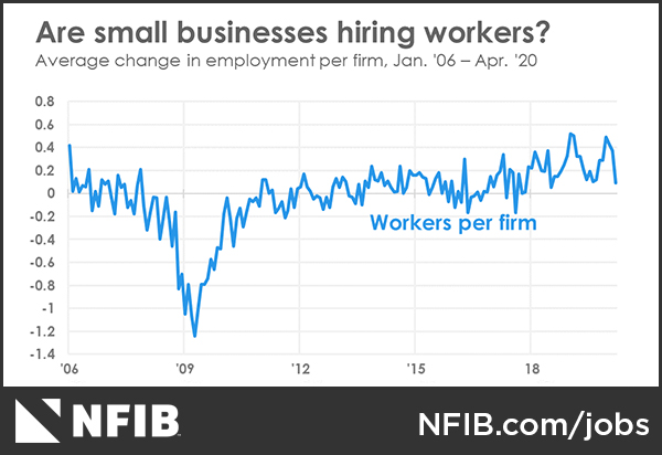 Hire Enough Workers